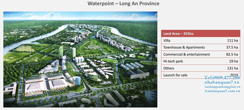 dự án waterpoint bến lức